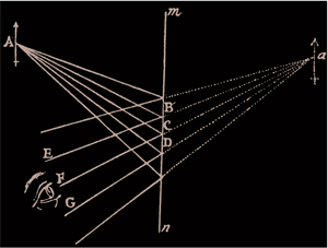 Figure 3_Newton Opticks
