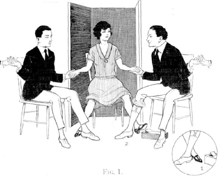 Illustration showing positions during a sitting with Margery (Houdini is on the right)