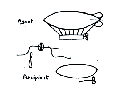 drawings showing a dirigible, as sketched by the sending agent, and the approximation of it sensed and recorded by the receiving percipient