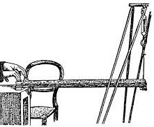 Illustration of the wooden board resting between table and spring balance