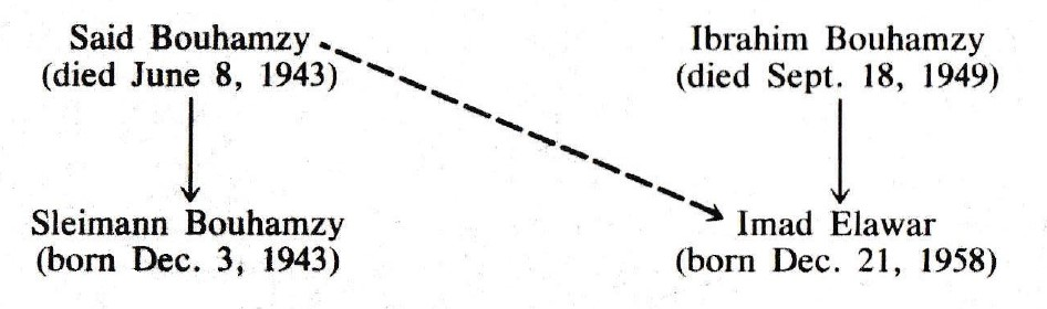 Illustration of William Roll's conception of 'soul-splitting'