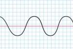 Infrasound wave